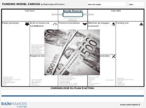 Funding Model Canvas – Soyez acteurs de votre levée de fonds